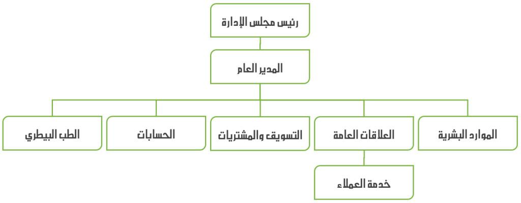 OC-arabic